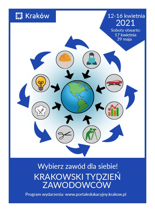 KRAKOWSKI TYDZIEŃ ZAWODOWCÓW edycja VII 2021 r.